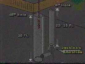 Baby Jessica Rescue Web Page